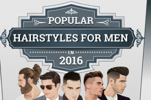 Pánské střihy a styly účesů roku 2016