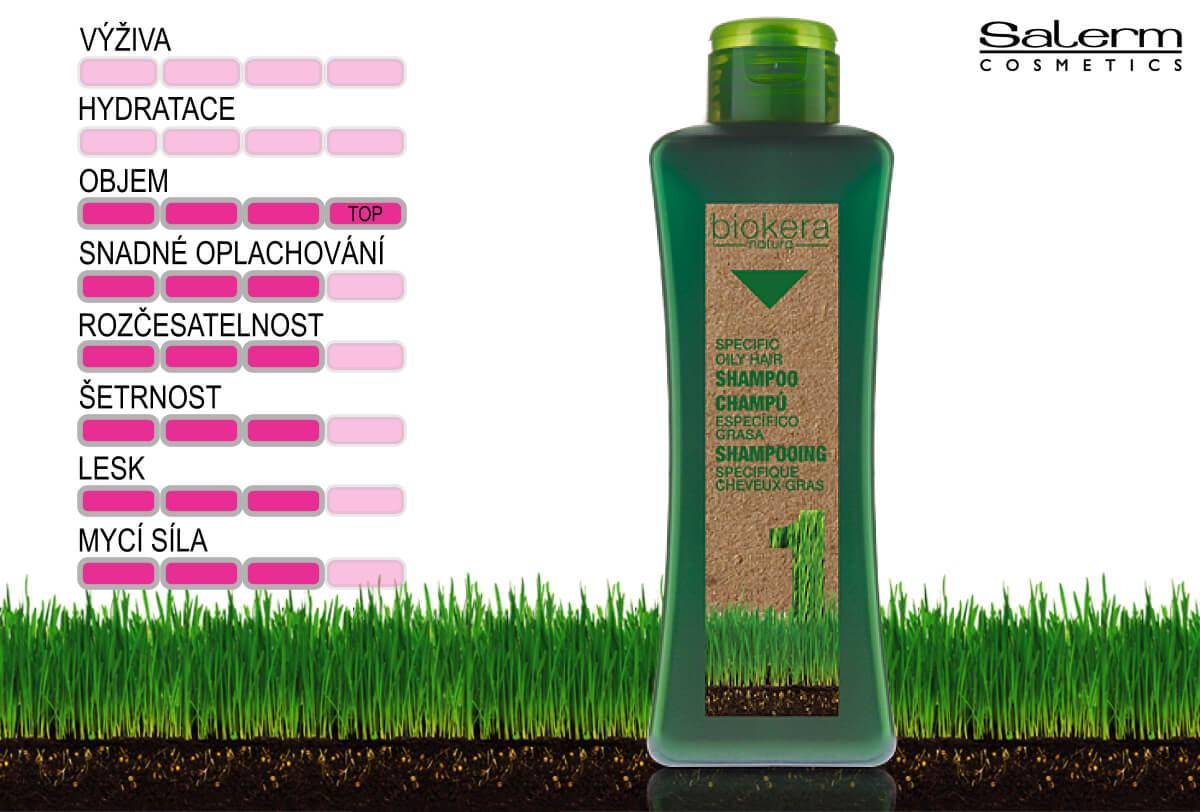 Biokera Natura Specific Oily hair šampón na mastné vlasy