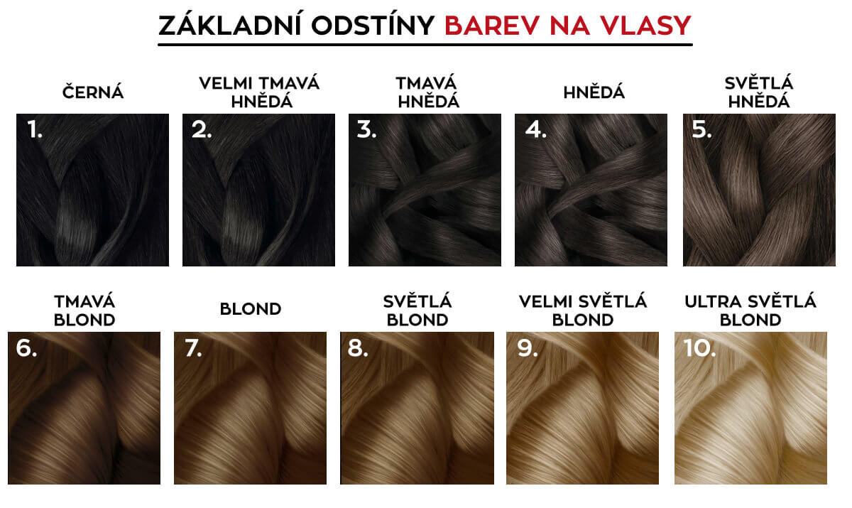 Základní odstíny barev na vlasy