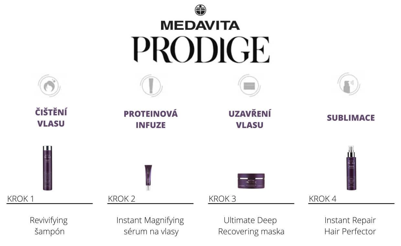 MedaVita Prodige domácí péče